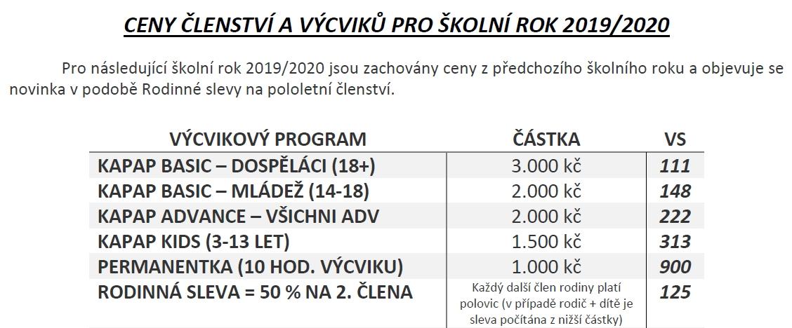 Ceny členství KAPAP CZECH pro školní rok 2019/2020